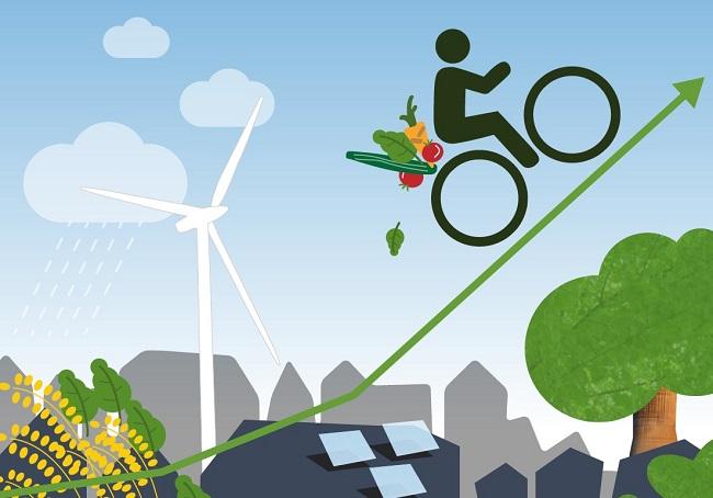 bild Klimat och hälsa